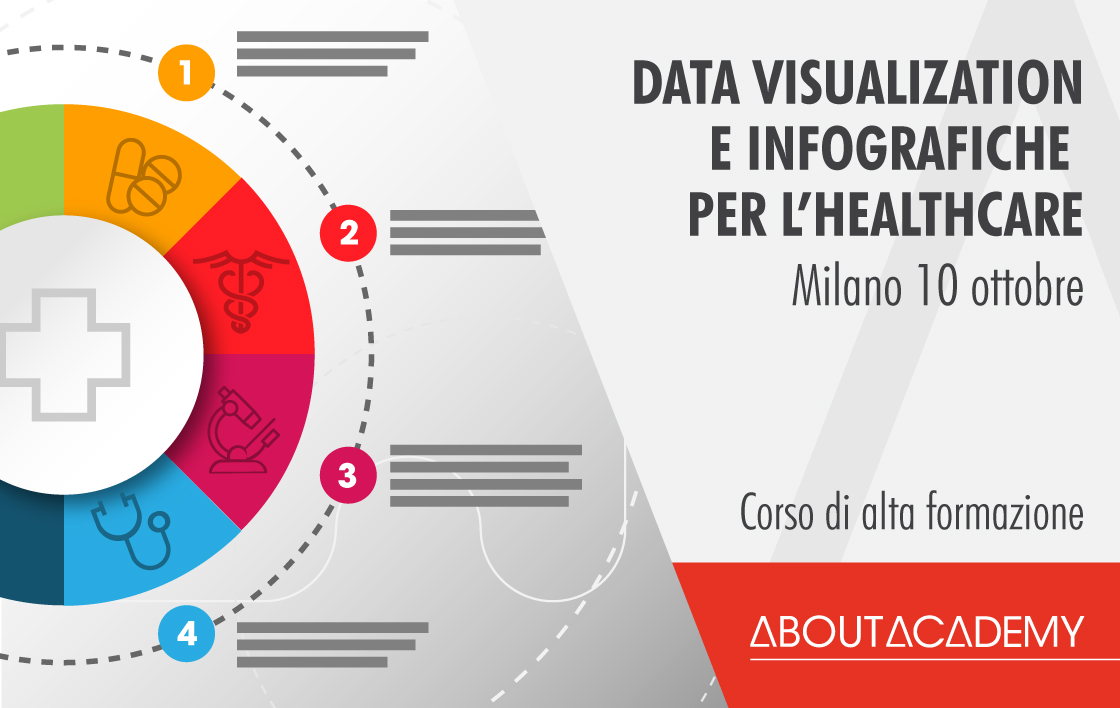 Data visualization e Infografiche per l'Healthcare